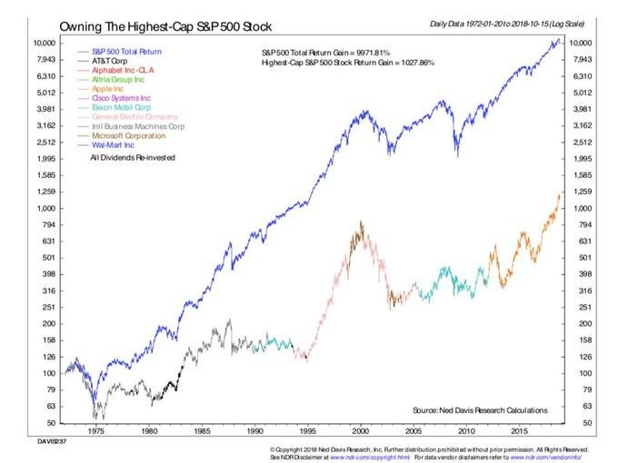 mega cap investing.jpg